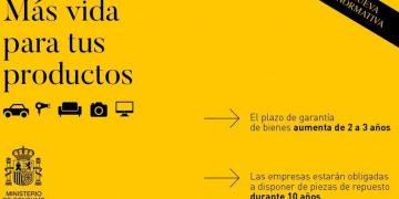 Garantía obligatoria: de dos a tres años en España