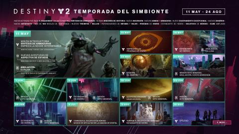 Destiny 2 Season of the Symbiote